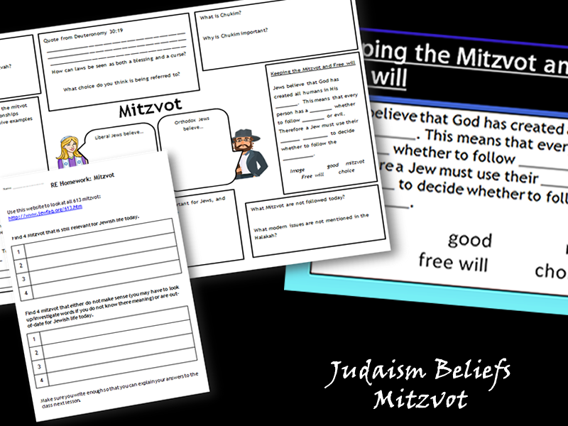 GCSE Judaism - The Mitzvot