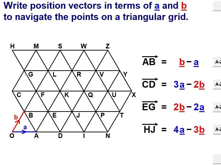 Vectors (Foundation)