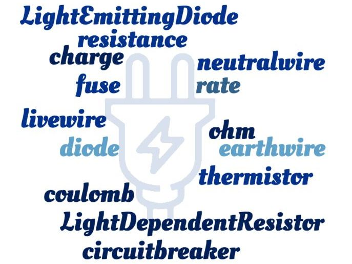Electricity Crossword - EDEXCEL GCSE (9-1) Combined Science Paper 6