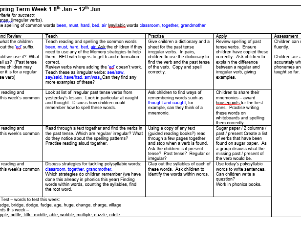 Phase 6 Phonics Planning - Year 2 - 17 weeks