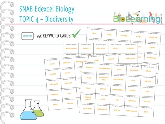 SNAB Biology Topic 4: Biodiversity and natural resources - Keywords