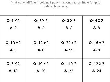 Multiplication tables quiz