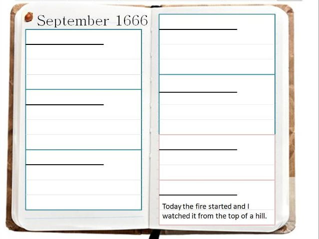 Days of the Week- spelling and writing days into Samuel Pepys' Diary- Great Fire of London link