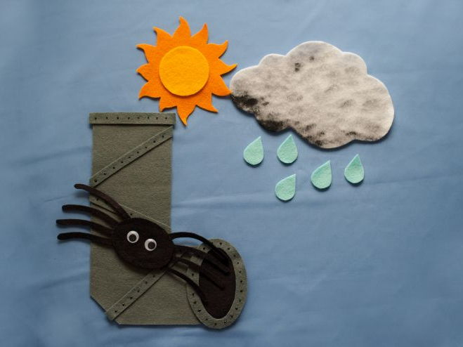 Incy Wincy Spider Felt Board Set Digital Pattern Itsy Bitsy Nursery Rhymes