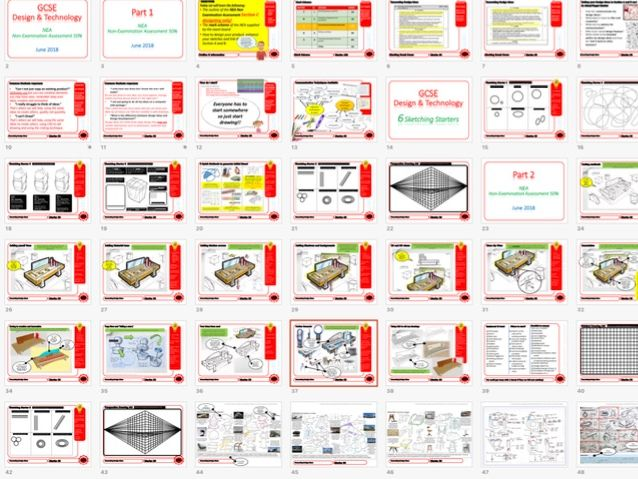 Ultimate Guide to EDEXCEL DT GCSE NEA Generating Design Ideas Section 2.1/2.4 Teacher guide + Videos