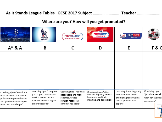 AVS subject league tables