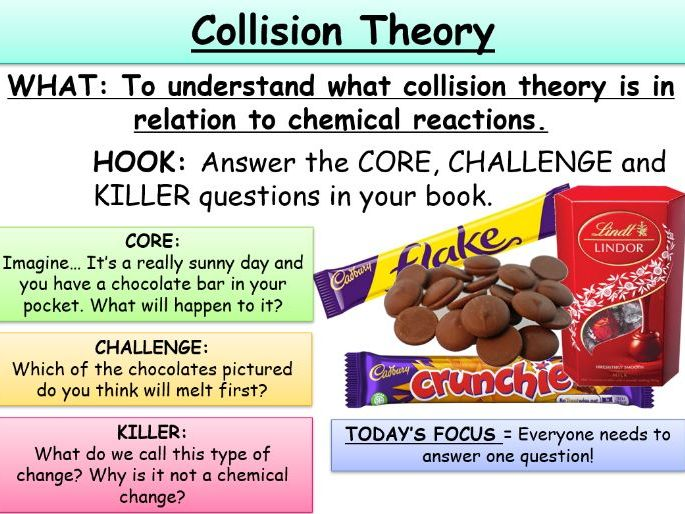 Collision Theory KS4 AQA Chemistry