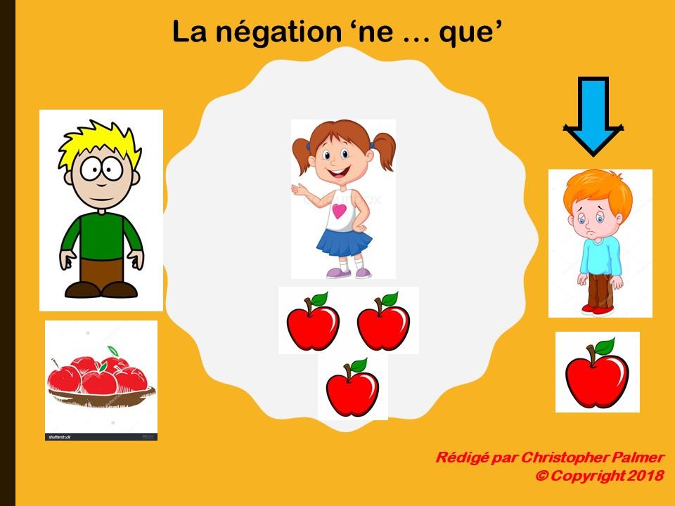 French: Negatives: Ne .... que