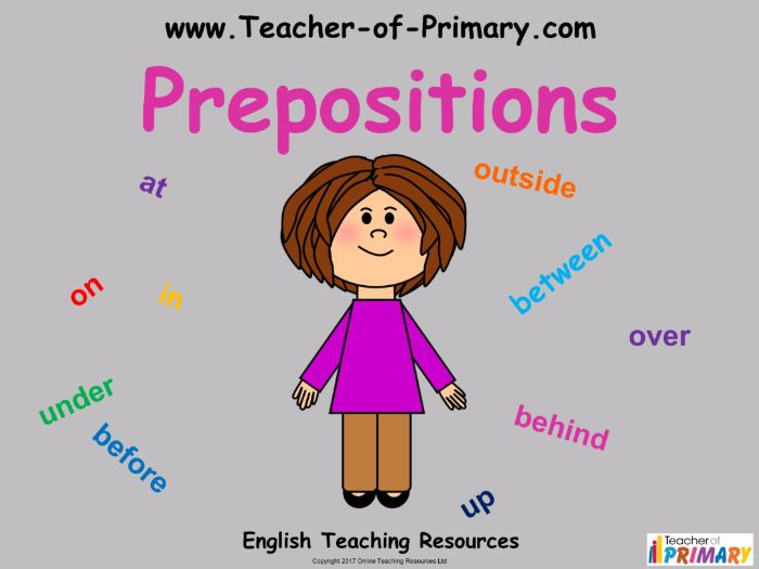 Prepositions A preposition tells us the position of one thing in relation to another it is also a word that links two nouns or pronouns Here is a list of