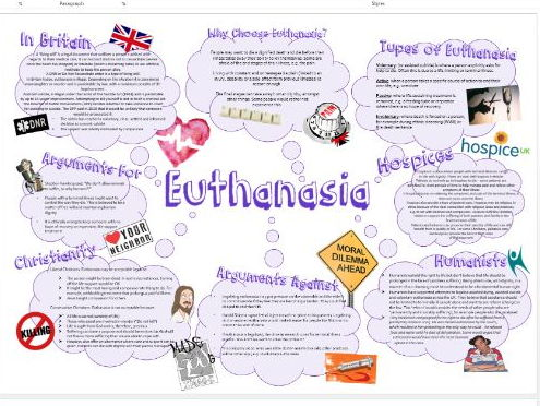 WJEC Eduqas Life and Death: Euthanasia Learning Mat Information Sheet