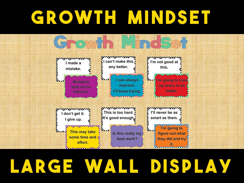 Growth Mindset Train the Brain Wall Display Poster