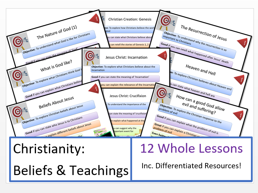 WJEC Eduqas Christianity: Beliefs and Teachings: Whole Unit of Lessons