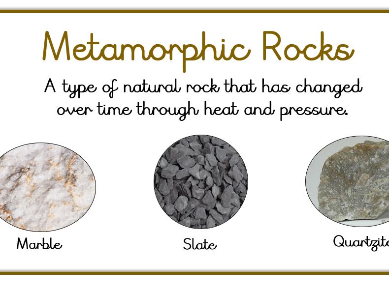 Types of rocks display