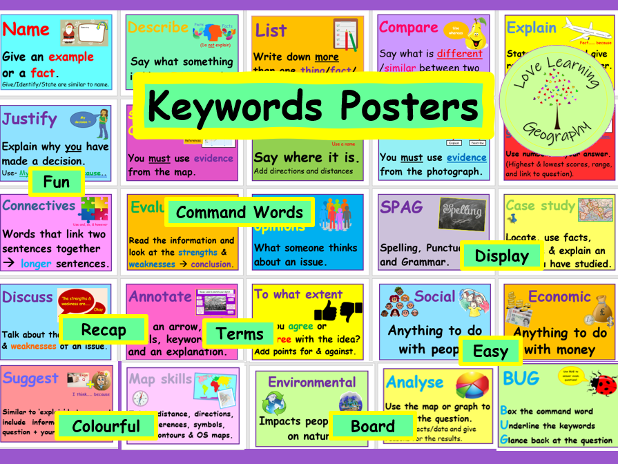 Command Word Display Posters