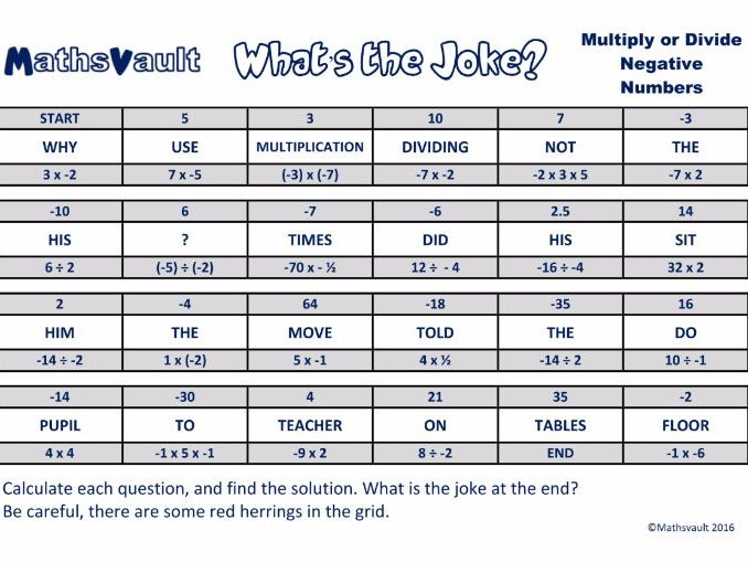 Multiplying and dividing integers by powers of 10 mastery – Multiplying and Dividing by Powers of 10 Worksheet