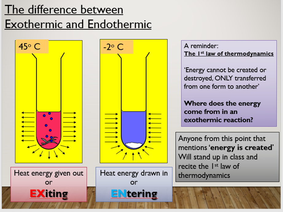 KS4 C7.1 Exothermic and Endothermic reactions
