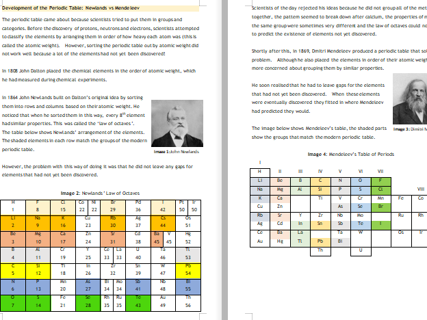 Development of the Periodic Table Activity Bundle