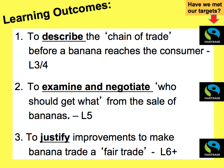 Banana Split! Negotiation Fairtrade Game