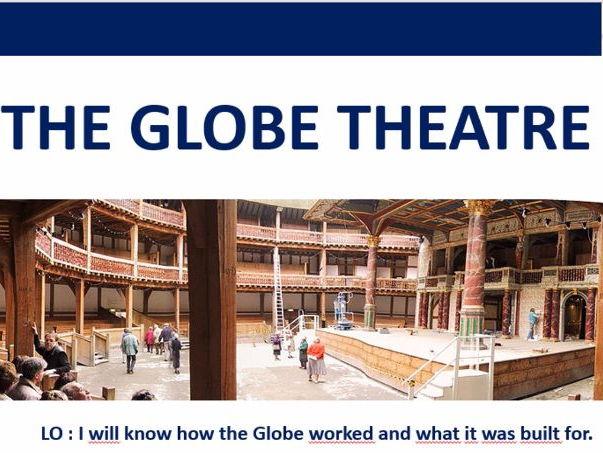 Quiz William Shakespeare and lesson on The Globe Theatre