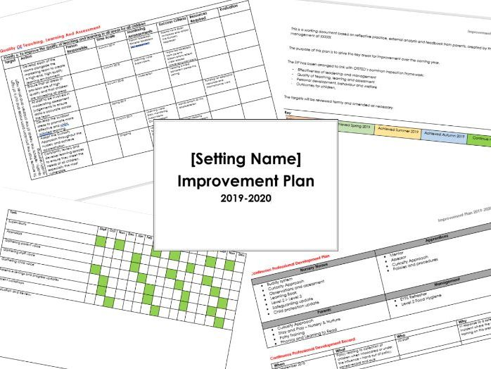 Whole Setting Improvement Plan Template - Linked to Ofsted judgement areas