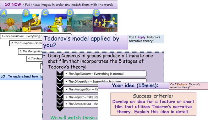 Film Todorov's narrative theory Media Studies