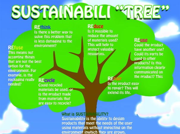 Sustainabili-tree