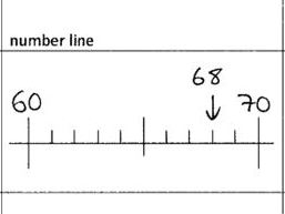 Blank number lines for rounding