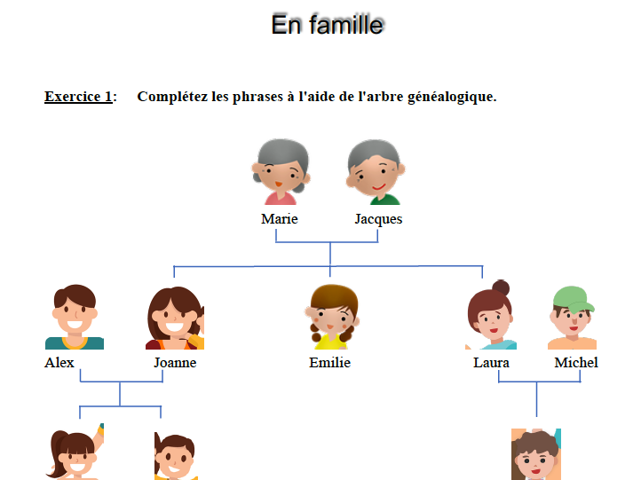 En famille (with my family)