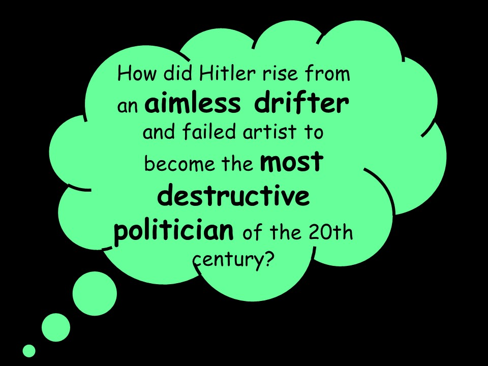 Introductory Lesson - Rise of Hitler