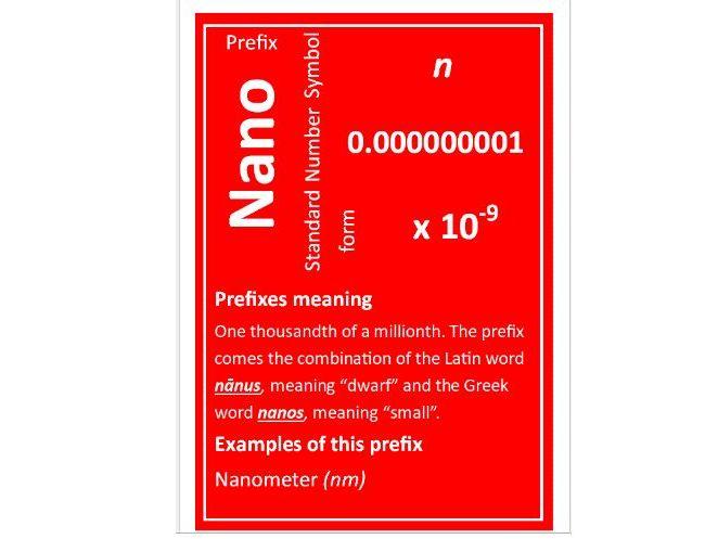 Science SI prefixes poster