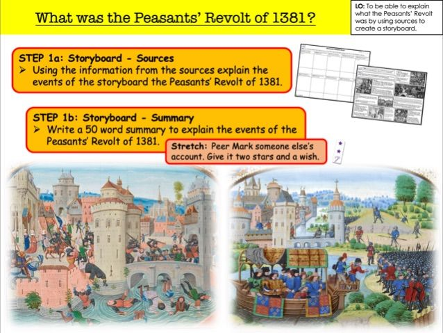 What was the Peasants' Revolt of 1381?