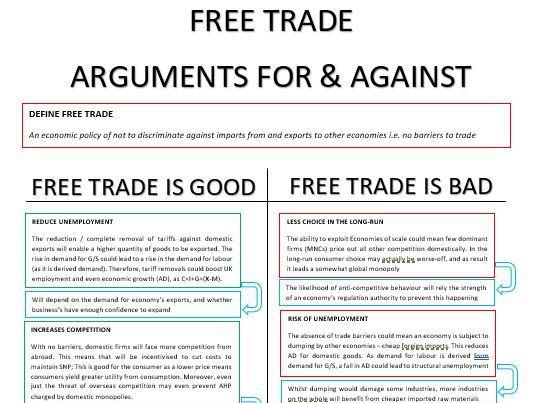 A-Level - Economics - Free Trade