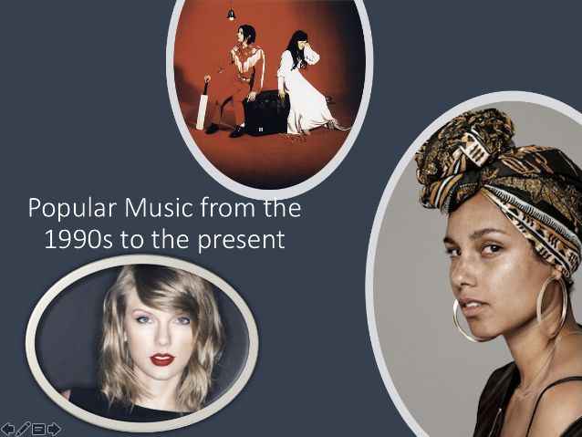 AQA GCSE Music Component 1 AoS 2 Popular Music from the 1990s to the present