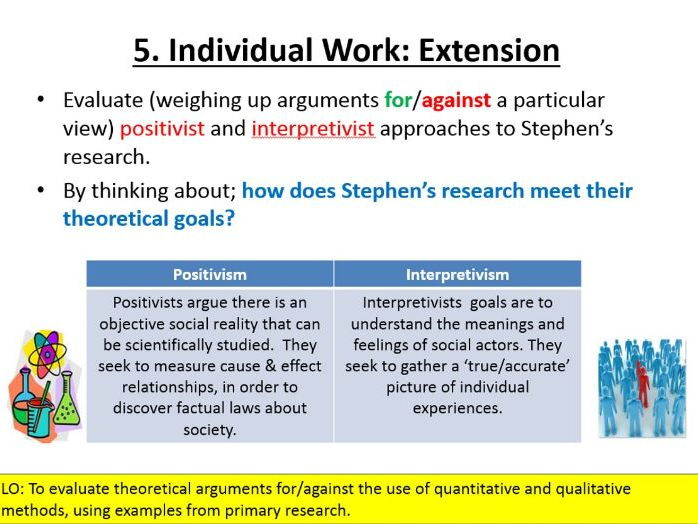 Sociology live research methods project analysis lesson