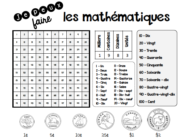 French Math Reference Sheet