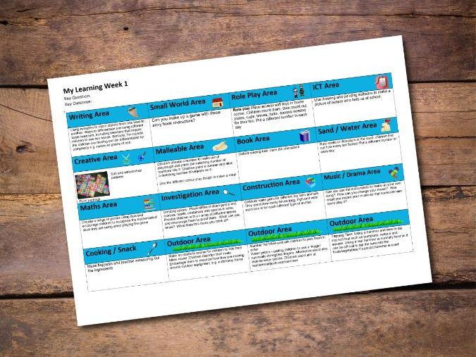 EYFS Enhanced Provision planning format