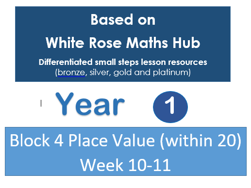 Year 1 - Autumn Block 4 - Weeks 10-11 - Place Value (within 20) White Rose Maths Hub