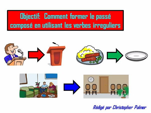 French: General lesson on the perfect tense in French - regular verbs