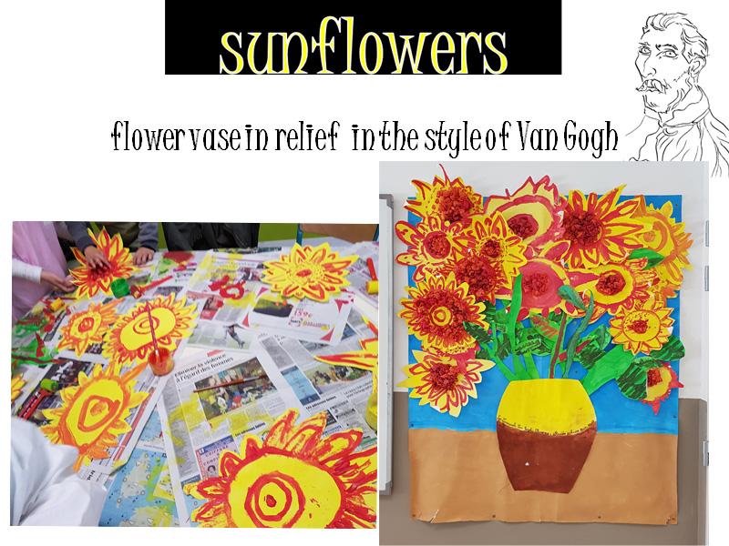 Van Gogh's vase of sunflowers art activity