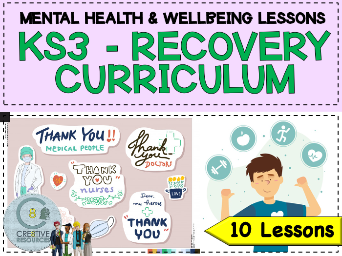 Recovery Curriculum KS3 - Back to School