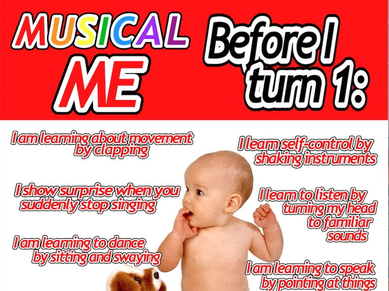 Musical ME under ONE