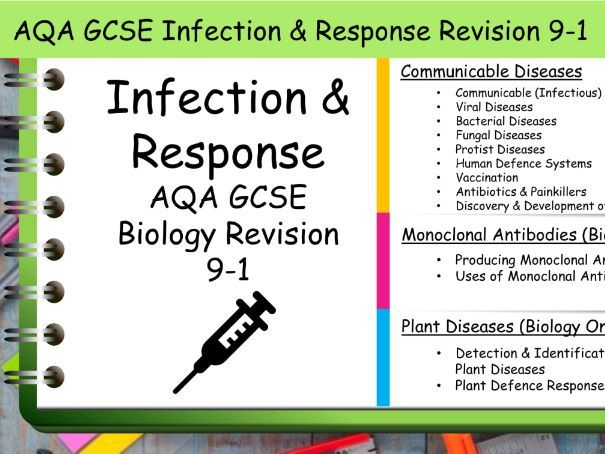 B3 Infection & Response AQA GCSE Science Biology Revision 9-1