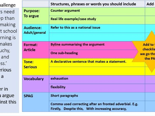GCSE English: writing to argue in a newspaper article