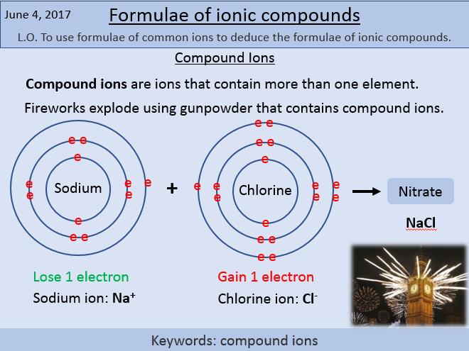 Ionic Compound Formulae
