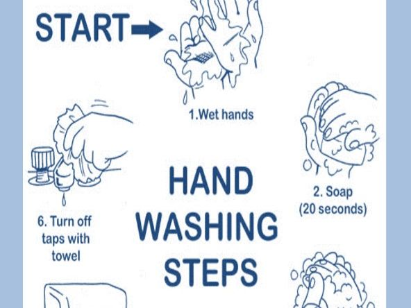 A4 Hand washing poster