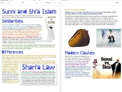 Islam: Sunni and Shi'a Islam: Differentiated Information and Activity Sheets