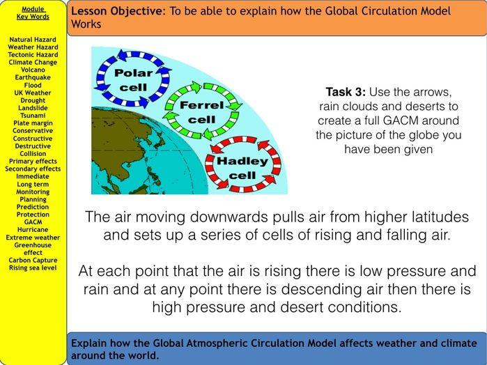 AQA Natural Hazards - Global Atmospheric Circulation Model
