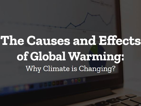 The Causes and Effects of Global Warming:  Why Climate is Changing?