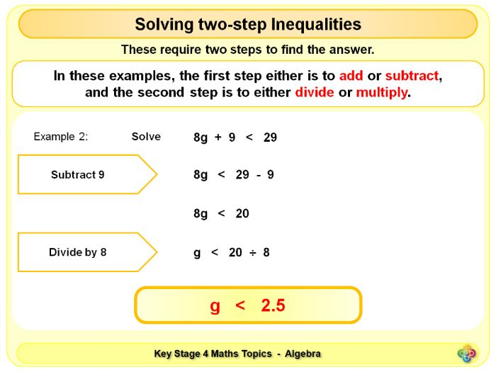 Solving Inequalities KS4