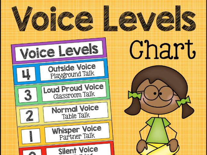 photograph about Voice Level Chart Printable titled Clroom Voice Stages Chart